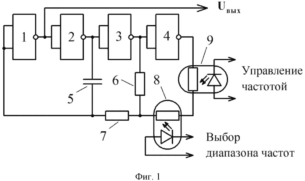 Управляемый генератор импульсов