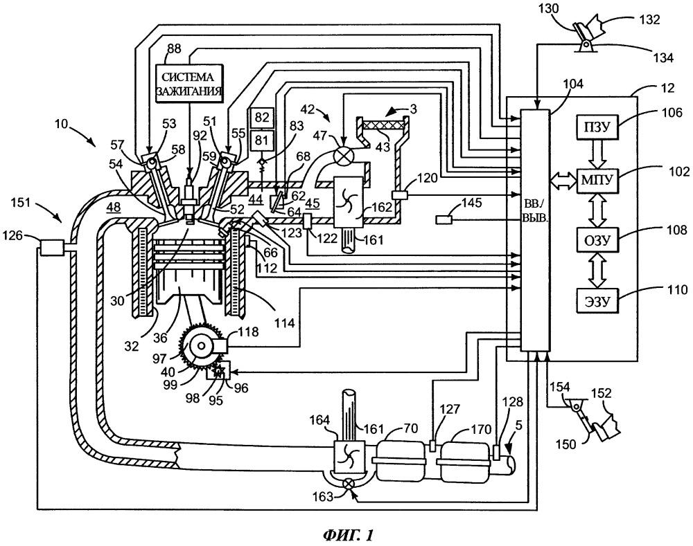 Система и способ регенерации сажевого фильтра