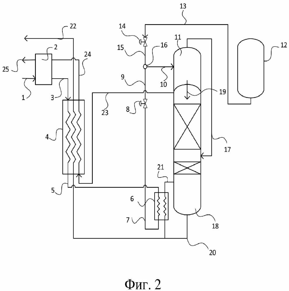 Способ криогенного разделения сырьевого потока, содержащего метан и газы воздуха, устройство для производства биометана путем очистки биогазов, полученных из хранилищ безопасных отходов (nhwsf), обеспечивающее осуществление способа