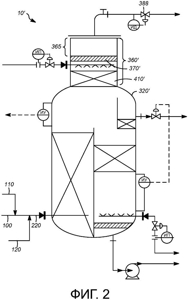 Способ окисления тиольных соединений в одном сосуде