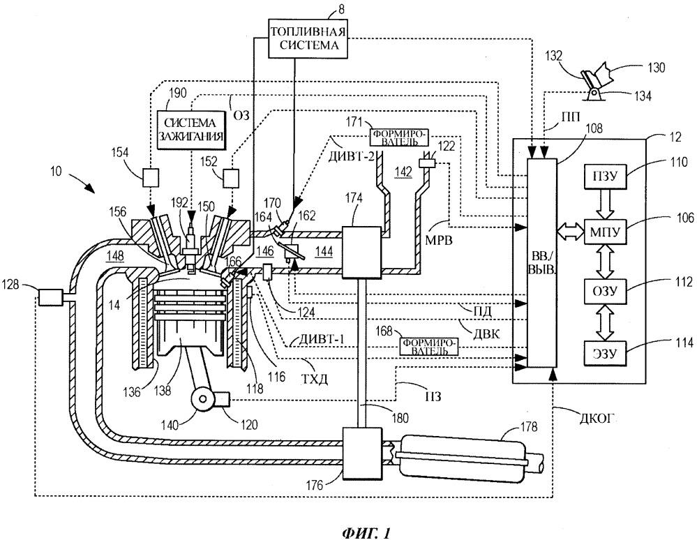 Способ (варианты) и система для топливной системы двойного впрыска