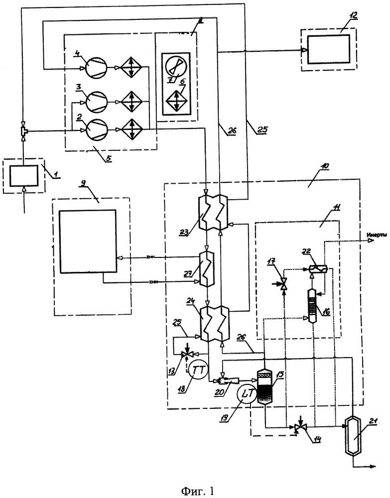 Комплекс сжижения природного газа с модулем удаления инертов (варианты)
