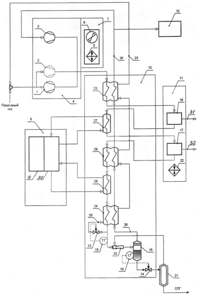 Комплекс сжижения природного газа с низкотемпературным блоком комплексной очистки