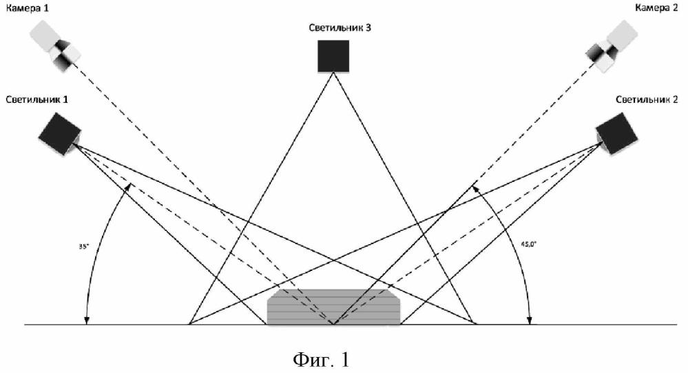 Система и способ определения дефектов пиломатериалов для автоматических сортировочных линий