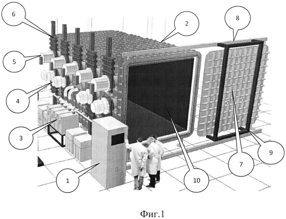 Способ радиометрической калибровки, контроля характеристик и испытаний оптико-электронных и оптико-механических устройств и криогенно-вакуумная установка, реализующая этот способ