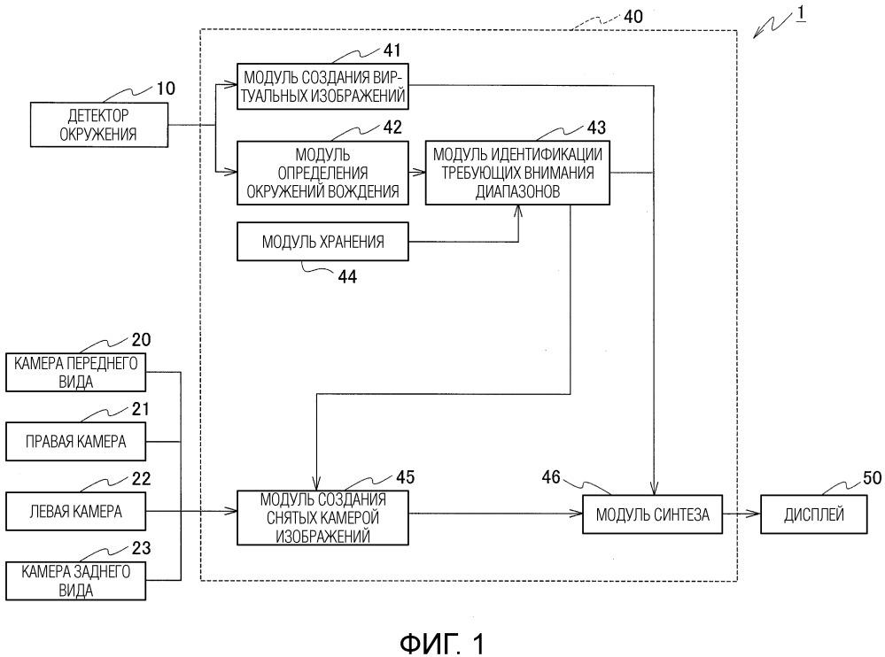 Способ и оборудование отображения окрестностей мобильного тела
