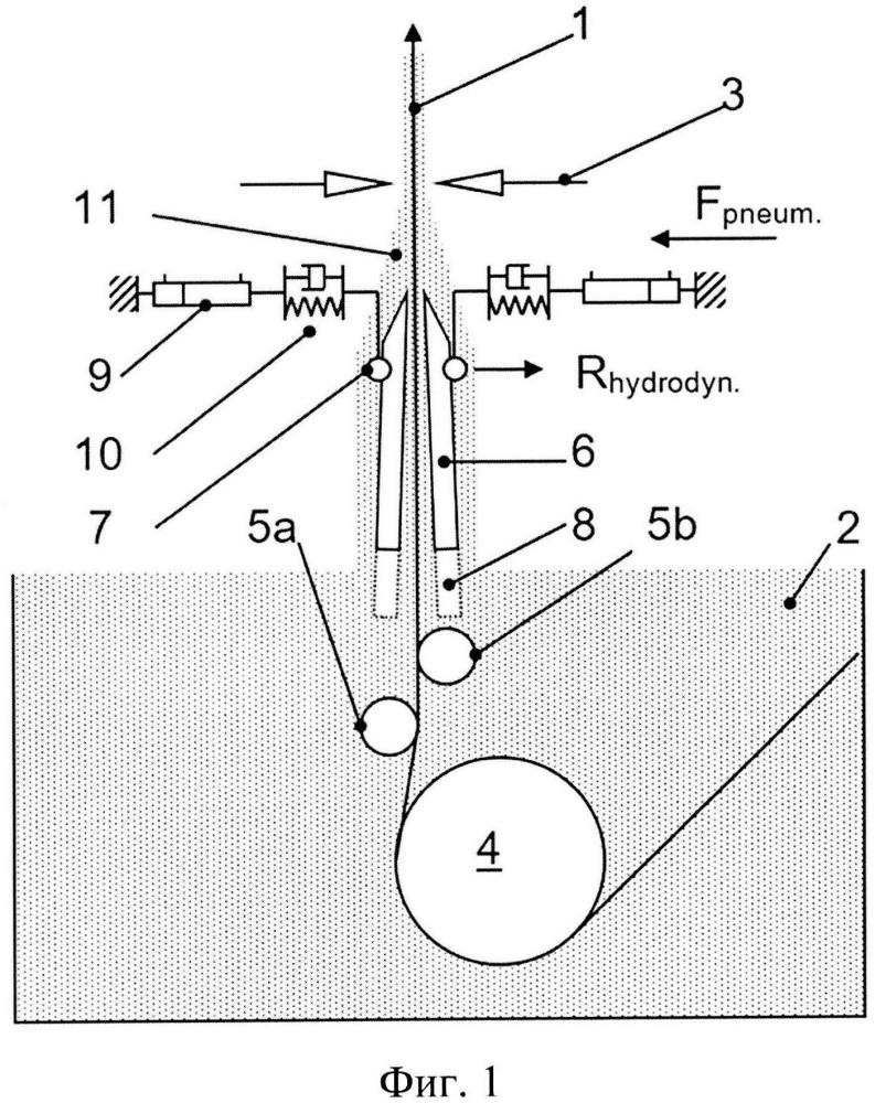 Устройство для гидродинамической стабилизации непрерывно протягиваемой металлической полосы
