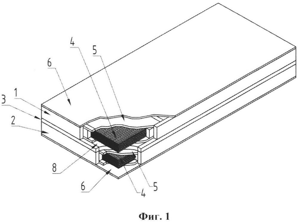Многослойная строительная панель