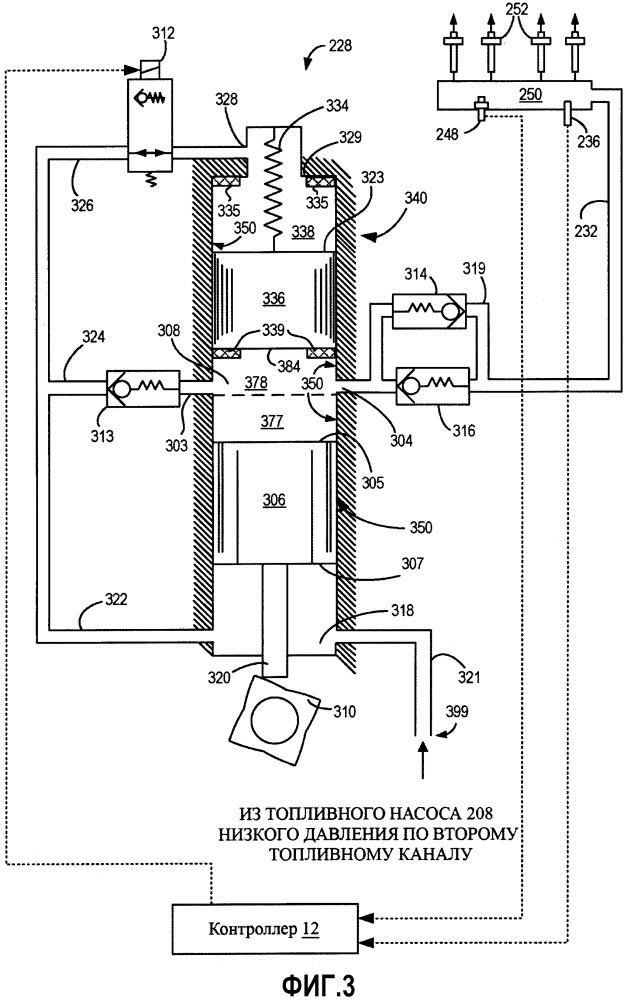 Насосная система (варианты) и способ непосредственного впрыска топлива