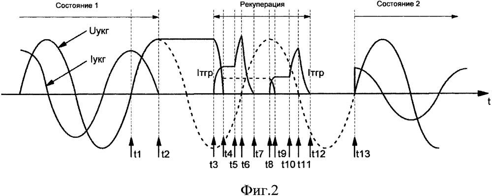 Способ управления ёмкостью управляемой конденсаторной группы