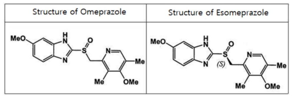Лекарственная форма с улучшенными характеристиками ph-зависимого высвобождения препарата, содержащая эзомепразол или его фармацевтически приемлемую соль