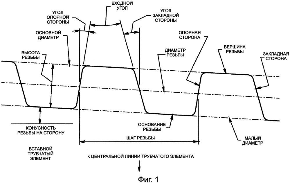 Трубное соединение со спирально проходящим выступом передачи момента