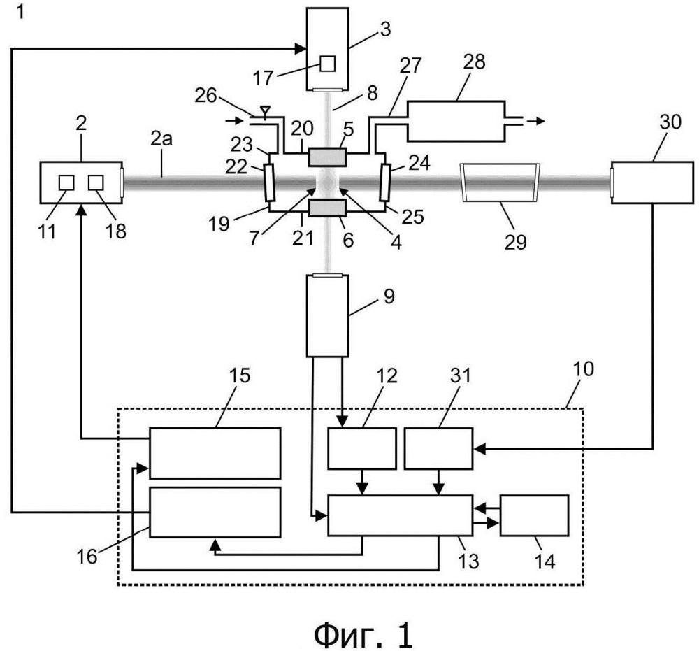 Фототермическое интерферометрическое устройство и соответствующий способ