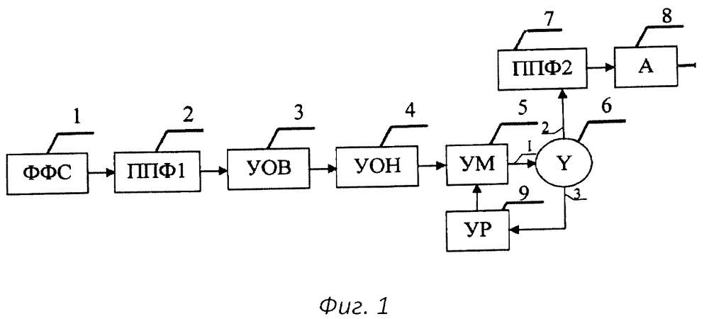 Способ формирования фазоманипулированного сигнала системы телеметрии и устройство для его осуществления