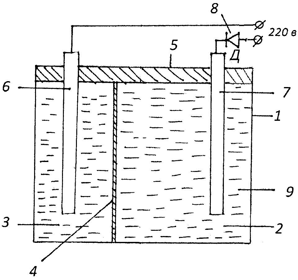 Способ получения наноразмерных частиц серебра в водной среде