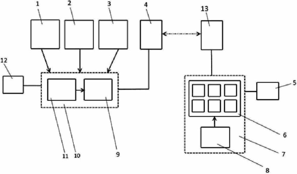 Способ удалённой регистрации пользователя мобильной связи посредством устройства мобильной связи, снабжённого модулем съёмки и сенсорным экраном