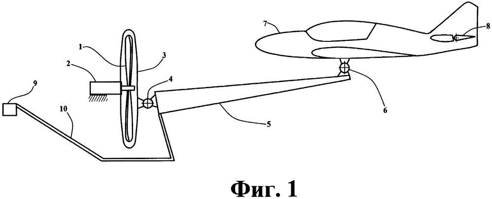 Тренажер для обучения управлению кордовой авиамоделью