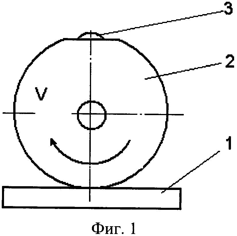 Способ калибровки диагностической системы для оценки технического состояния подвижного состава