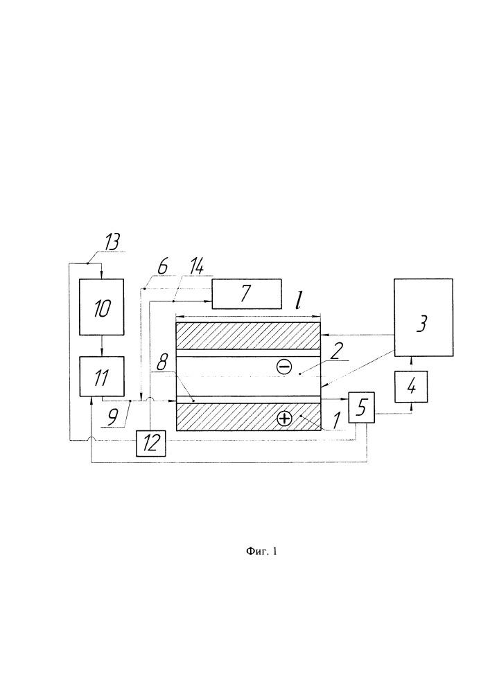 Способ электрохимического удаления припуска с поверхности детали и устройство для его реализации