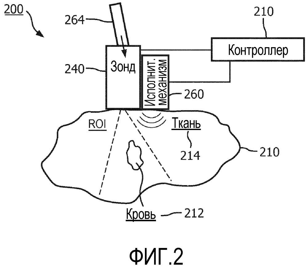 Автоматизированная система идентификации пула крови и способ управления указанной системой