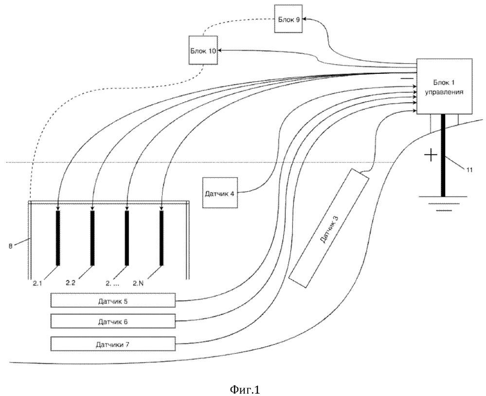 Автоматизированная рыбозаградительная система
