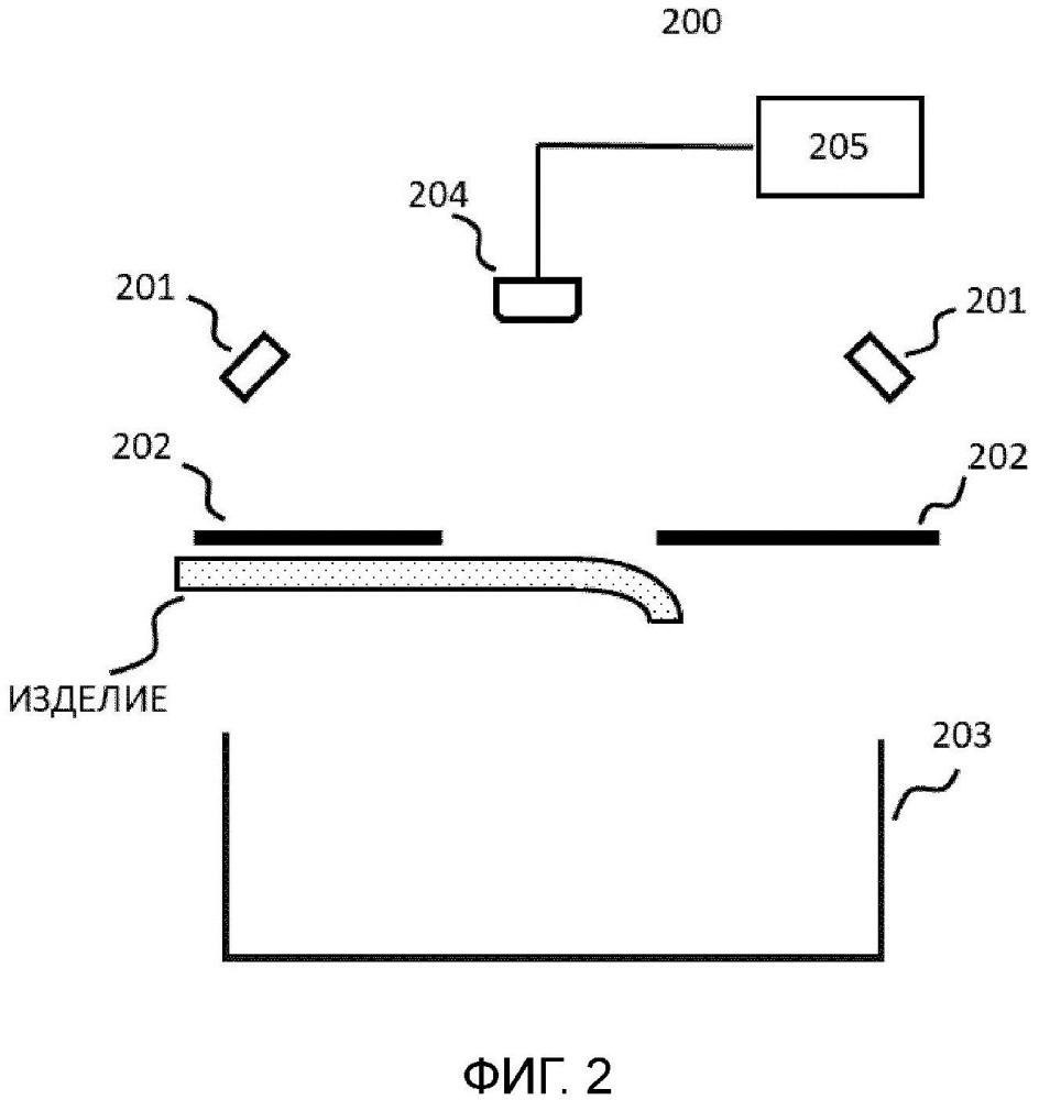 Способ оптической проверки и использующее его устройство