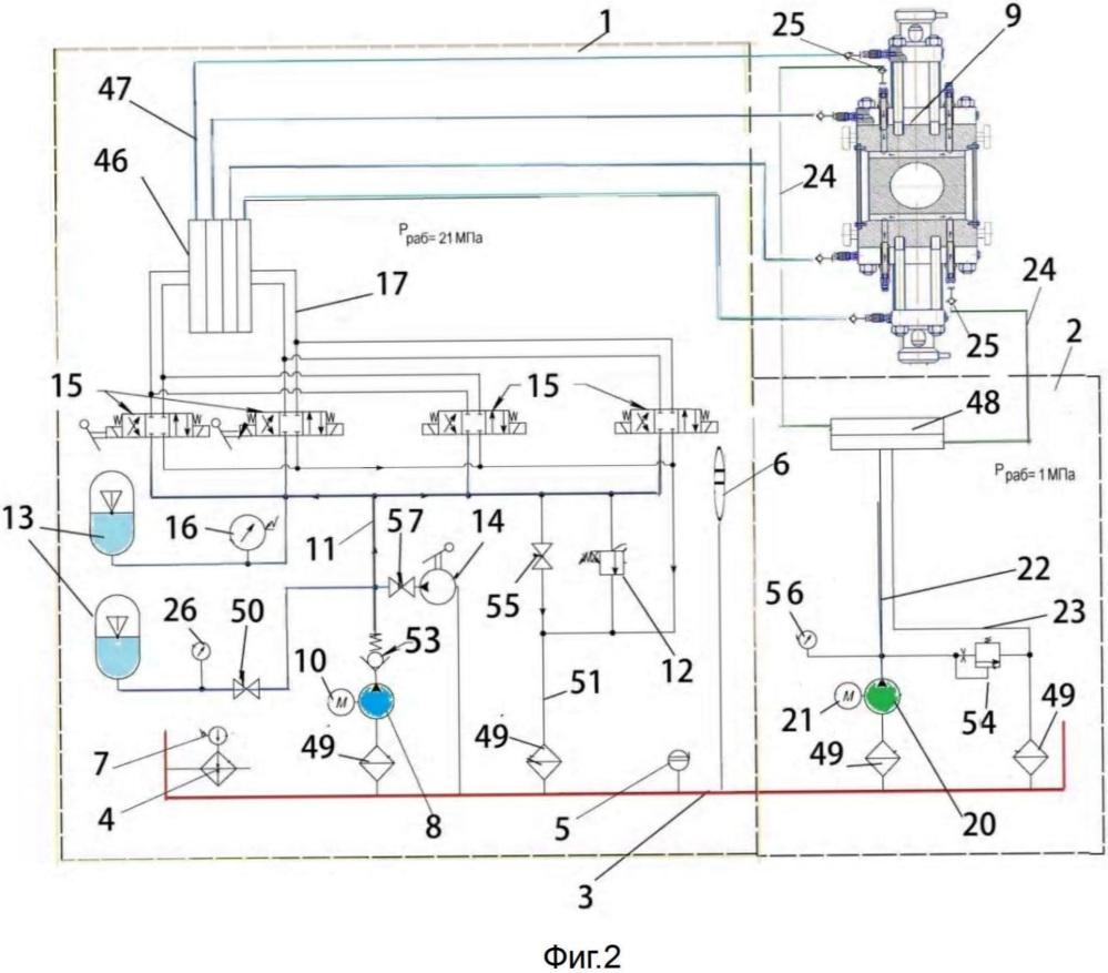 Электрогидравлическая станция управления и обогрева превентора