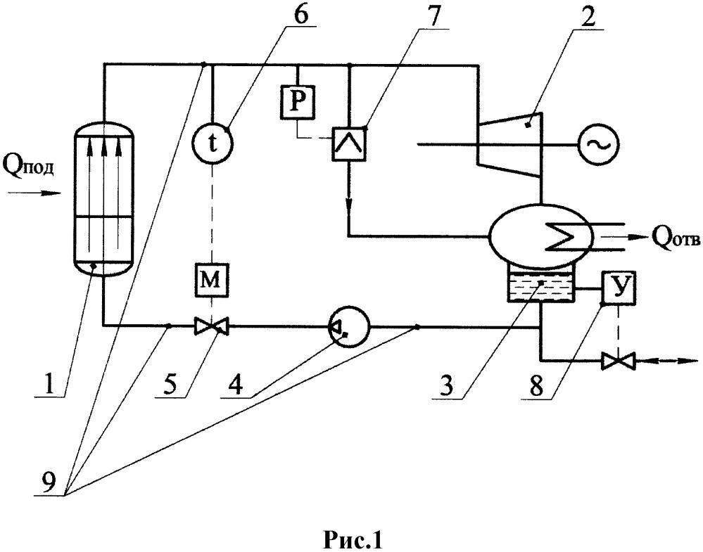 Энергетическая теплоутилизационная установка