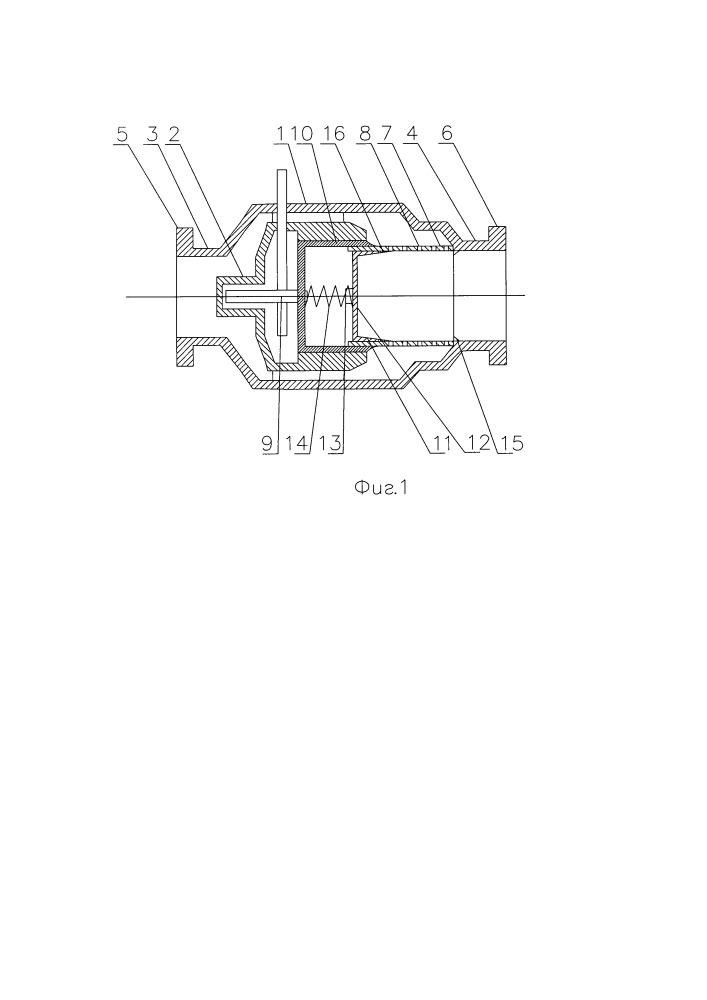 Регулирующий двухплунжерный проходной клапан