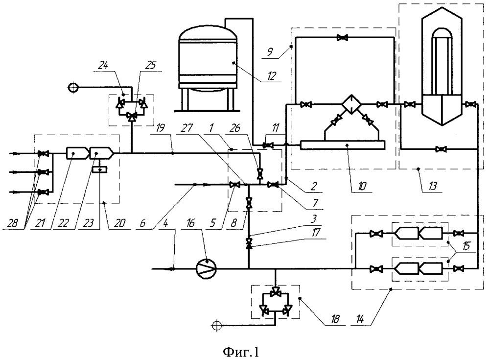 Мобильный узел подачи газа