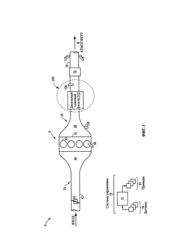 Способ и система для обнаружения твердых частиц в отработавших газах