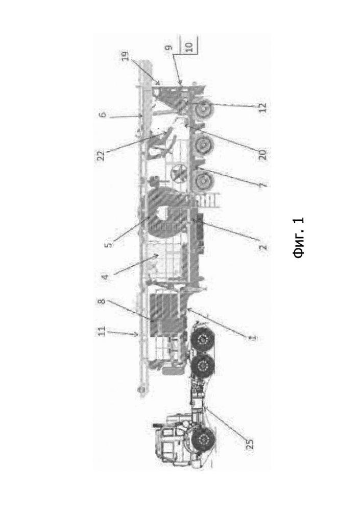 Мобильная установка для ремонта скважин