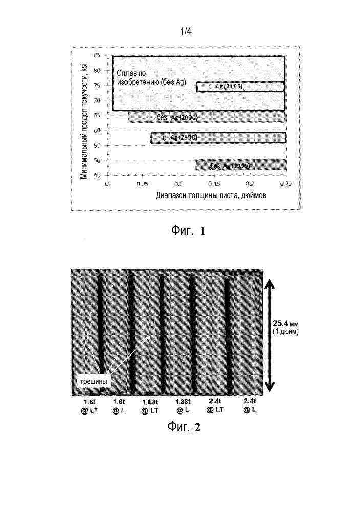 Алюминиево-литиевые сплавы с высокой прочностью, высокой деформируемостью и низкой стоимостью