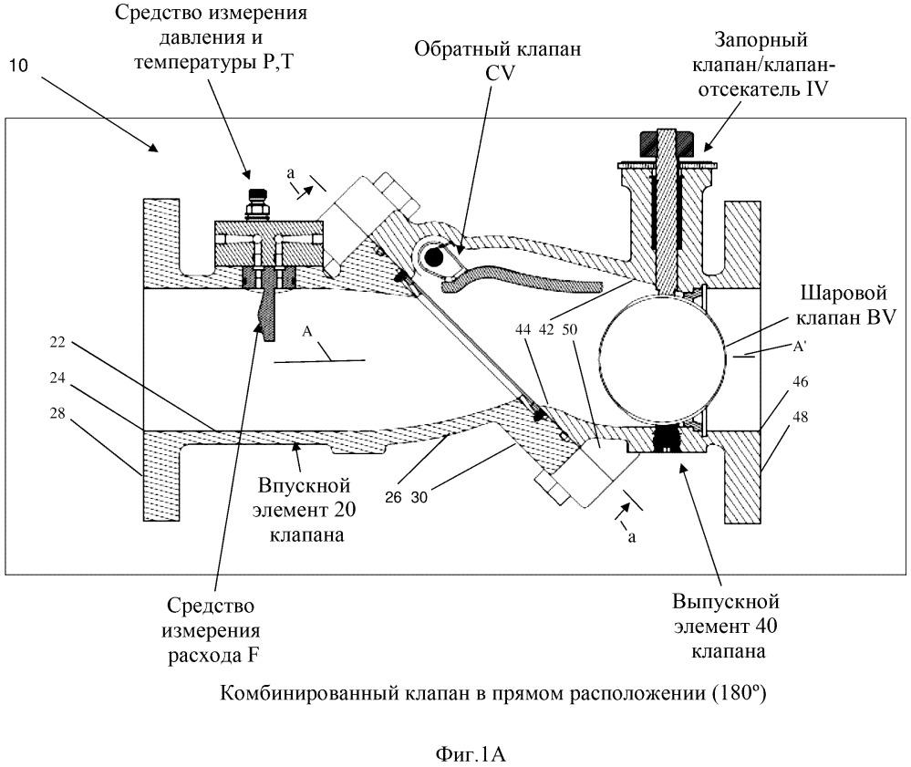 Комбинация запорного клапана и обратного клапана со встроенным измерением расхода, давления и/или температуры и со свойством изменения конфигурации при эксплуатации