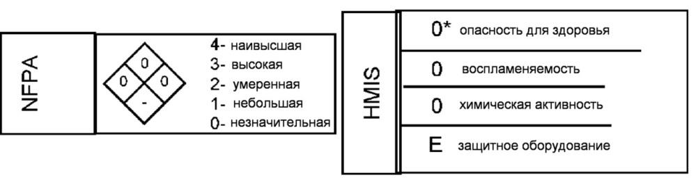 Продукты флюс-кальцинированного диатомита опаловых пород