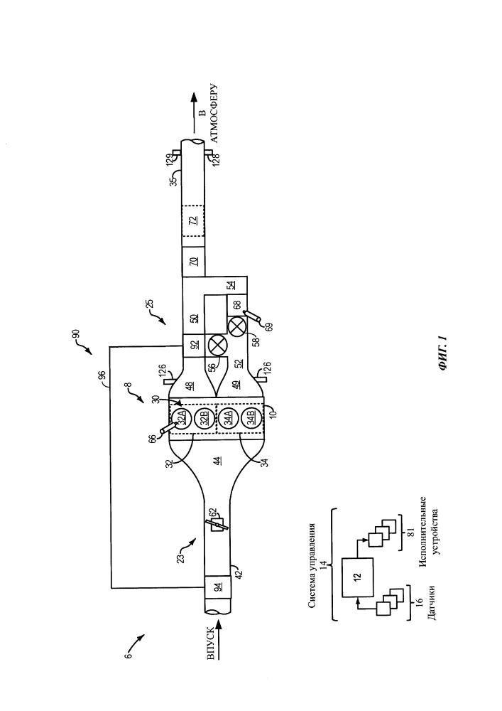 Способ и система для каталитической нейтрализации и каталитического парового риформинга в доочищающем каталитическом нейтрализаторе