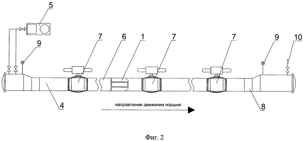Способ оценки качества осушки полости трубопровода