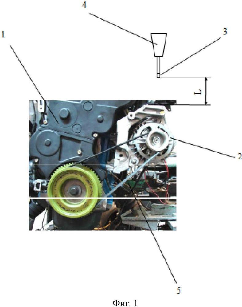 Способ инструментального акустического контроля
