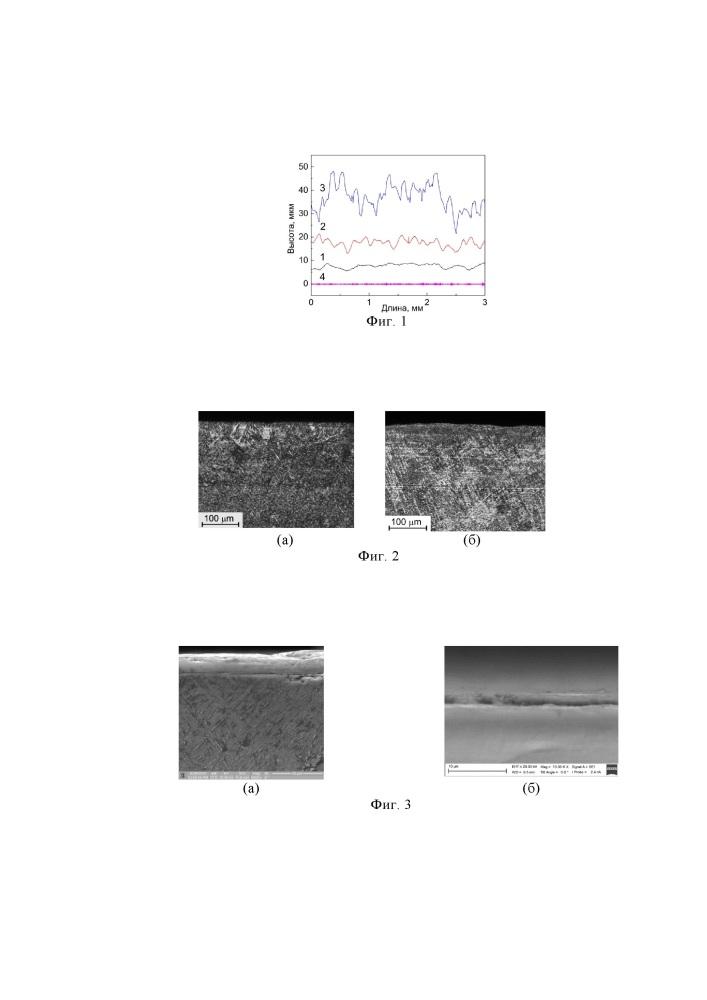 Способ комплексной упрочняющей обработки изделия из титанового сплава ti-6al-4v, полученного методом аддитивного производства