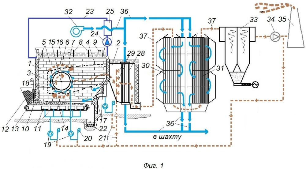 Воздухонагревательная установка