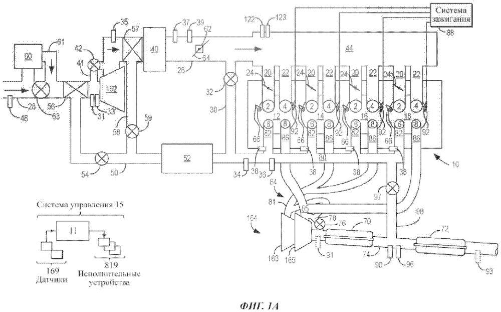 Способ (варианты) и система для двигателя с разветвленной выпускной системой