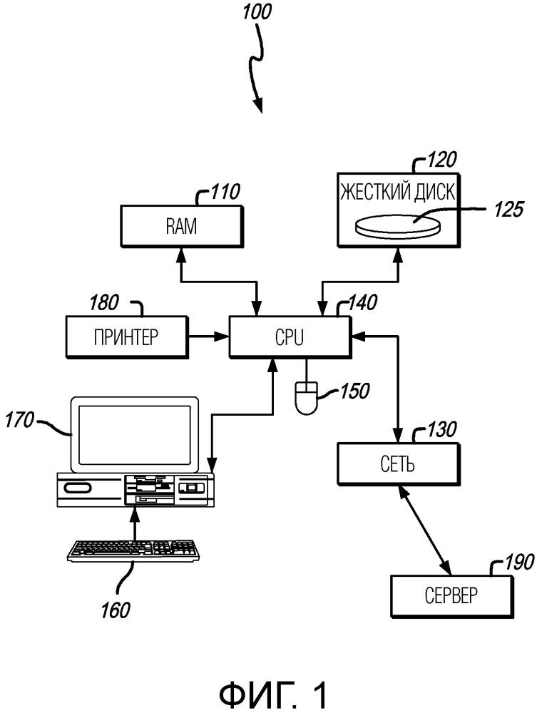 Система и способы работы оптимизатора конструкции