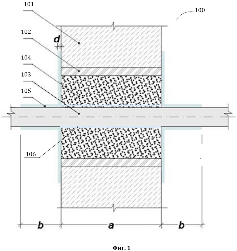 Проходка кабельная с минеральноватным наполнителем и монтажный набор