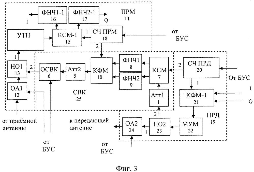 Система встроенного контроля бортового ретранслятора
