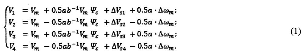 Способ определения угловой скорости дрифта колес автомобиля