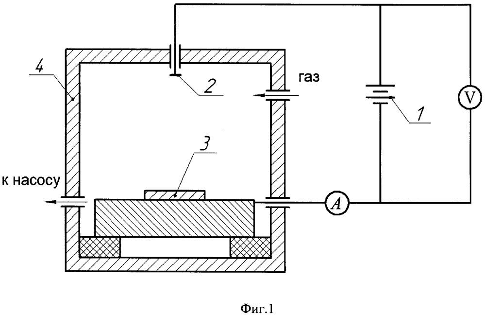 Способ интенсификации процесса низкотемпературного ионного азотирования изделий из титановых сплавов