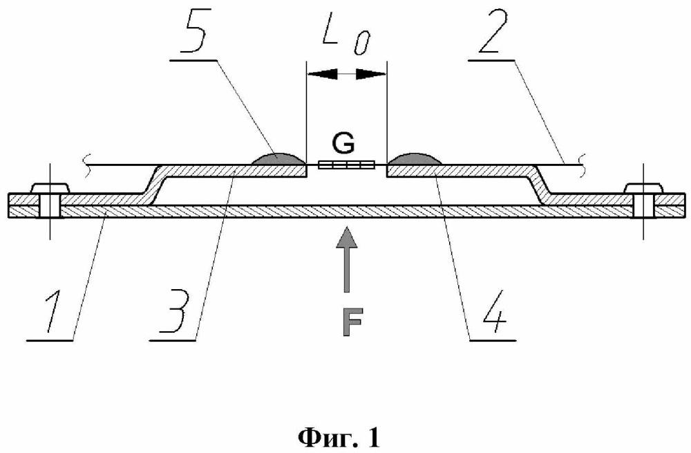 Способ компенсации температурных деформаций в брэгговских преобразователях балочного типа