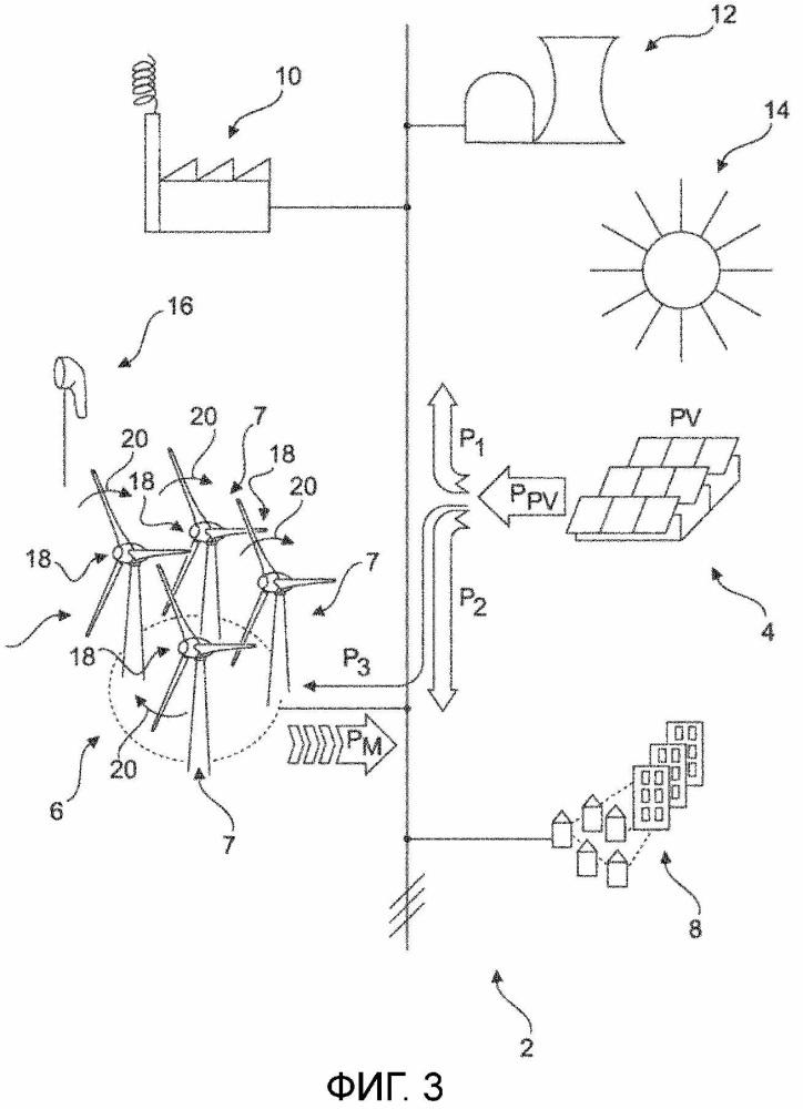 Способ управления ветроэнергетической установкой