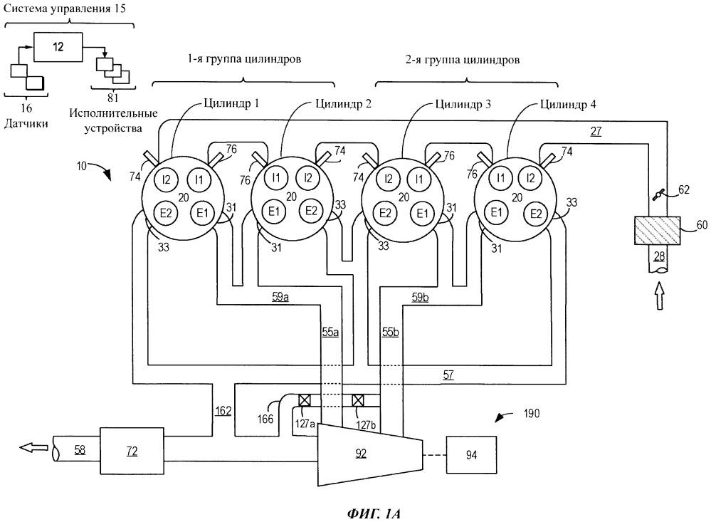 Способ для управления турбогенератором в системе двигателя с разветвленным выпускным коллектором (варианты) и система двигателя