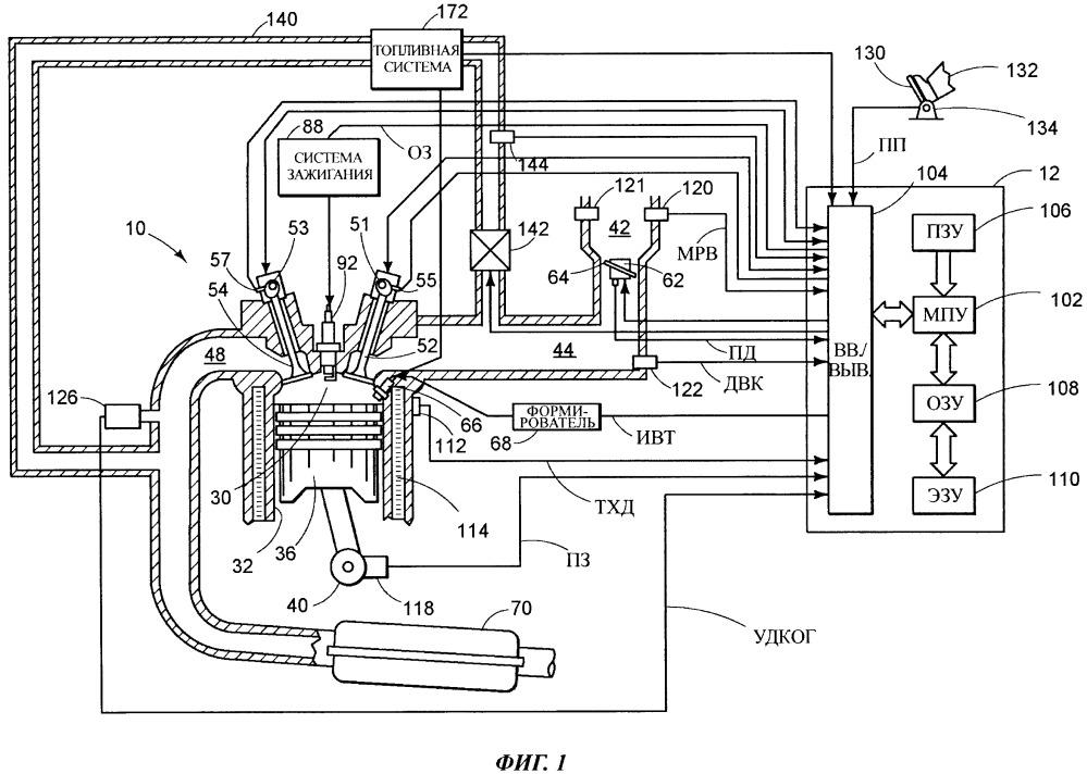 Способ (варианты) и система для эксплуатации датчика отработавших газов с переменным напряжением в двигателе внутреннего сгорания